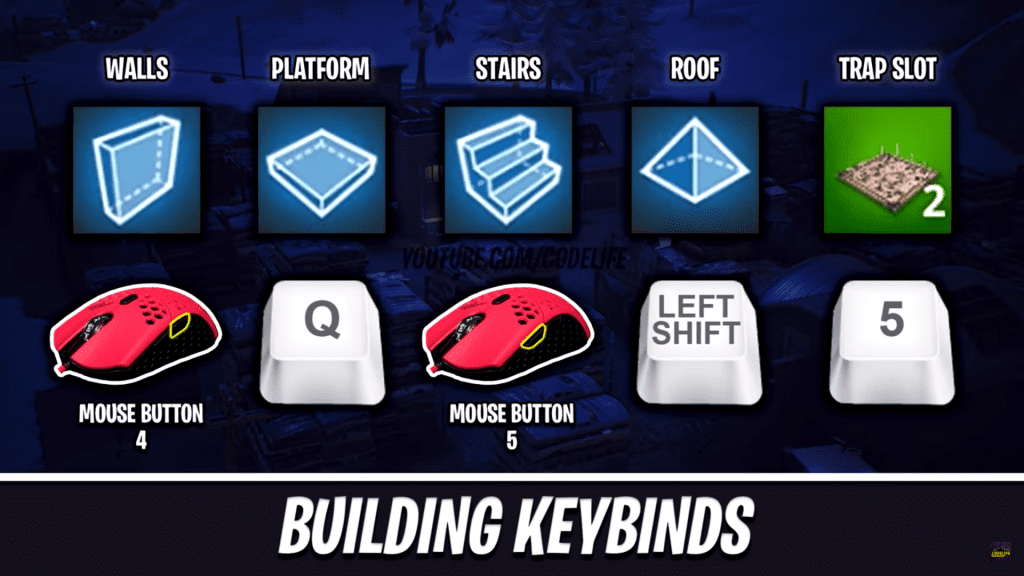 ninja fortnite keyboard binds - ninja fortnite mouse dpi