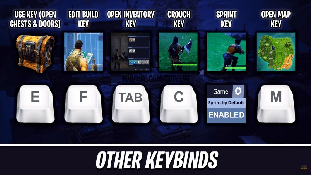 Ninja Fortnite Keyboard Binds